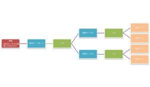 【リメイク】イメージ図
