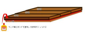 【天板の作り方】ベニヤ板にSPF材を並べ、ボンドでくっつける