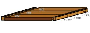 【天板の作り方】SPF材の両サイドに細い木を用意する