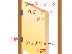 【ディアウォール】パーティション・壁・ドア・ゲートなど